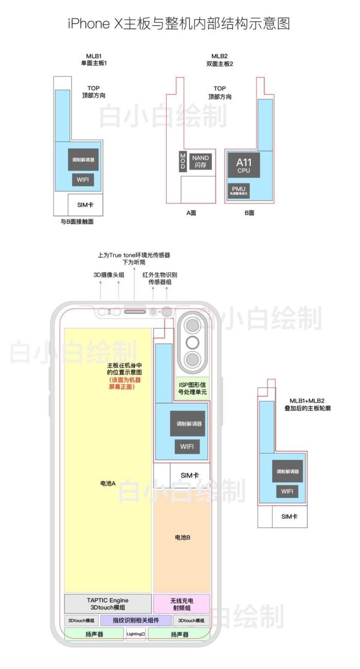 iPhone8リーク設計図