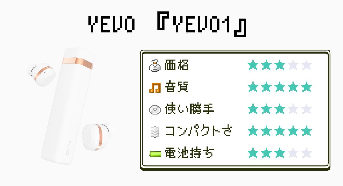 リップみたいなデザインで可愛い!『YEVO1』