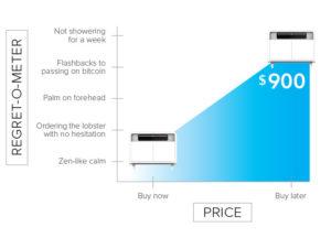 『Sobro Smart Side Table』は$900