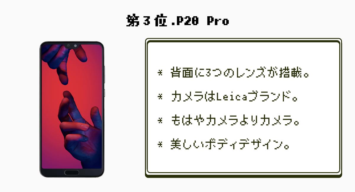 第3位.まさかのトリプルレンズ『P20 Pro』