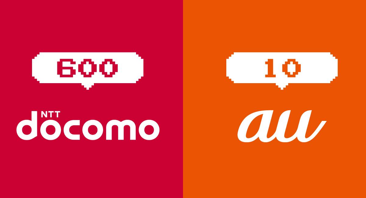 しかし、その大半がdocomo回線(600社以上)です。au回線を利用している事業者は10社以下です。