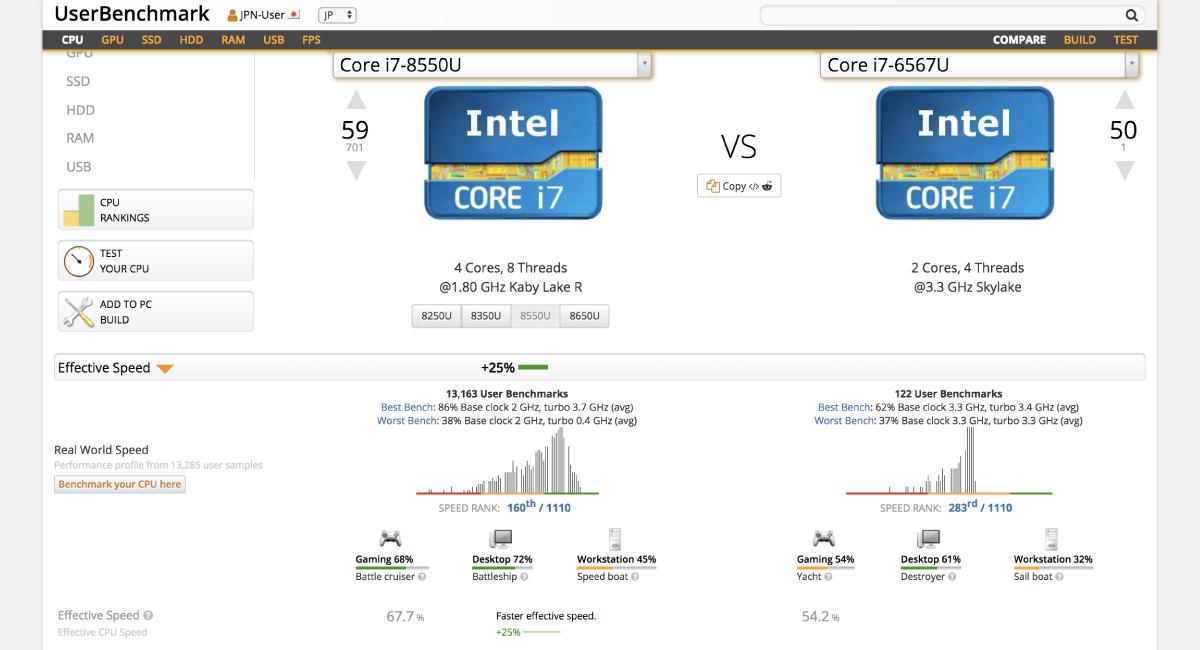 左『Core i7-8550U』、右『Core i7-6567U』。