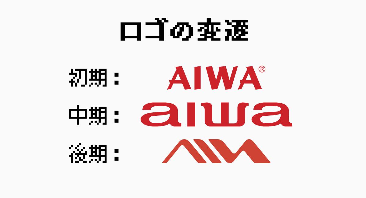 aiwaブランドロゴの変遷と名機