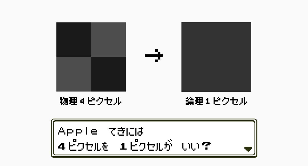 """Retinaディスプレイのデフォルトは、4つのピクセルを""""1""""としている。"""