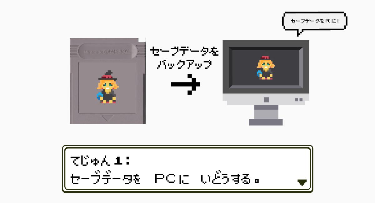 手順1.ツールを使って、セーブデータをPCにコピー。