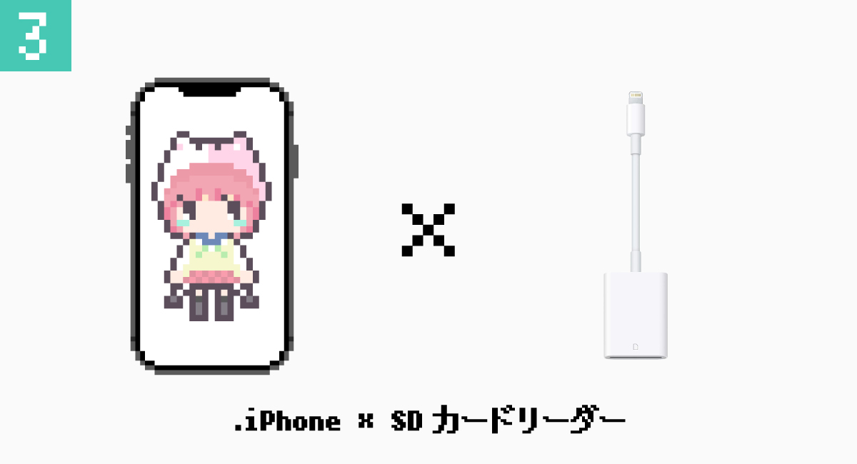 3.iPhone × SDカードリーダー