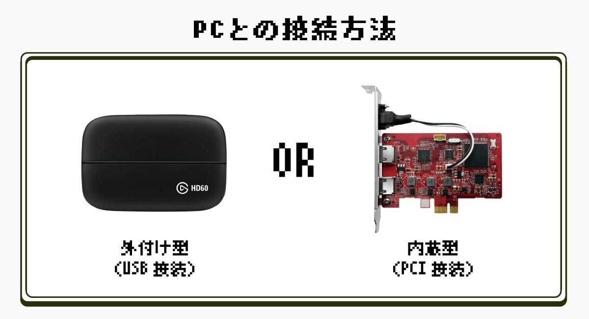 PCとの接続方法は2種類