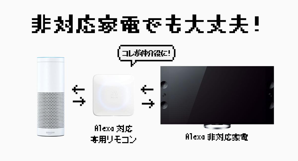 """非対応家電は""""スマートリモコン""""で操作可能"""