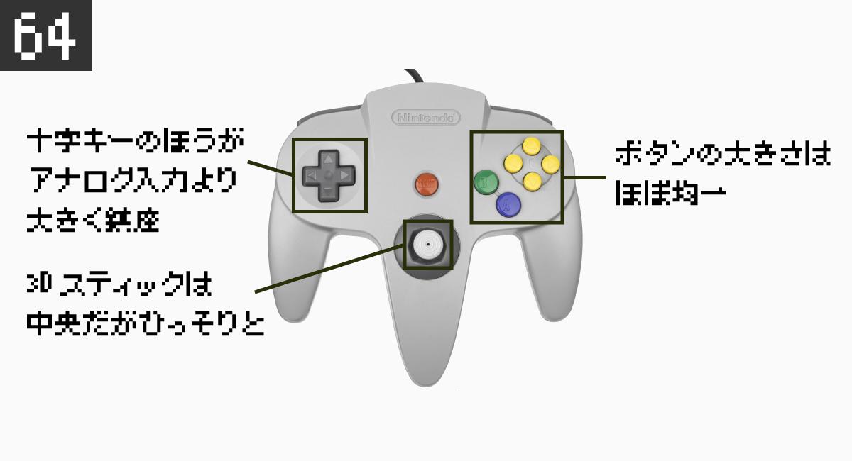 """ボタン配置が""""平等""""なコントローラブロス。"""