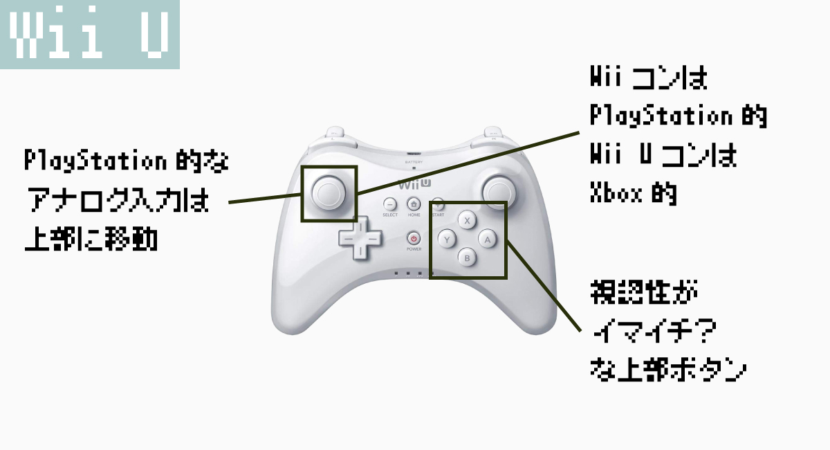 """こちらは""""Xbox""""的なデザイン性のWii Uコントローラー。"""
