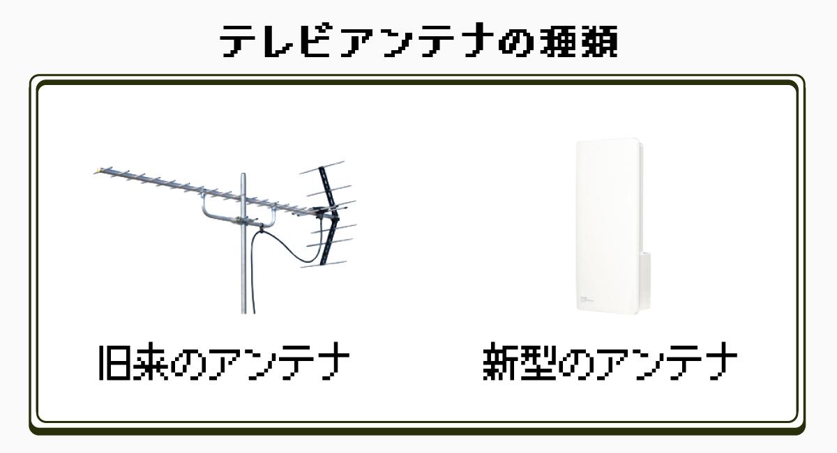 新型のアンテナは、壁に貼り付けるタイプでスタイリッシュ。