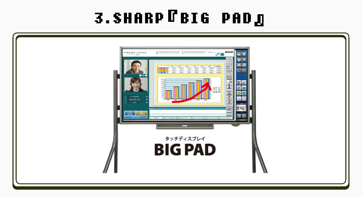 3.SHARP『BIG PAD』