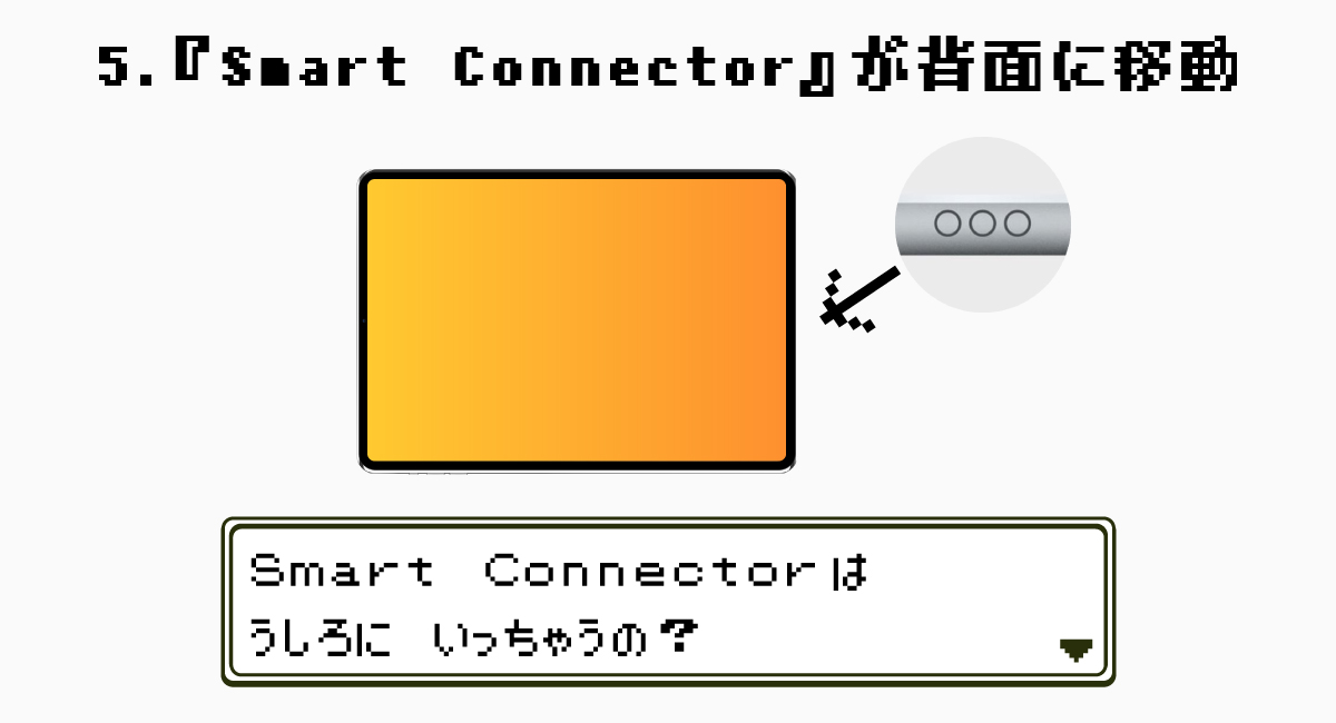 5.『Smart Connector』が背面に移動:信憑性△