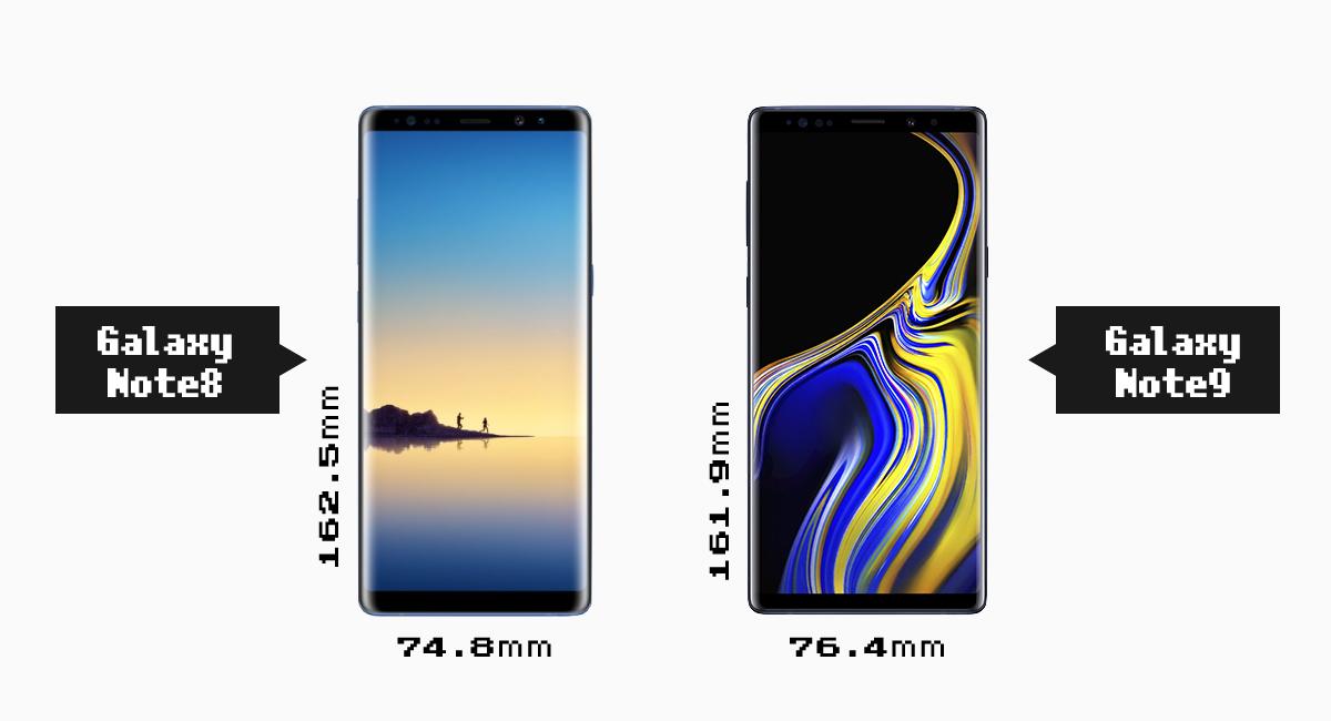 『Galaxy Note8』と『Galaxy Note9』の正面比較。