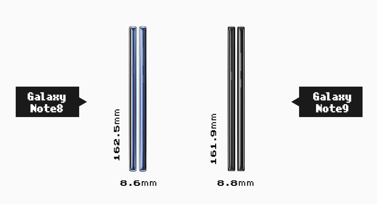 『Galaxy Note8』と『Galaxy Note9』の側面比較