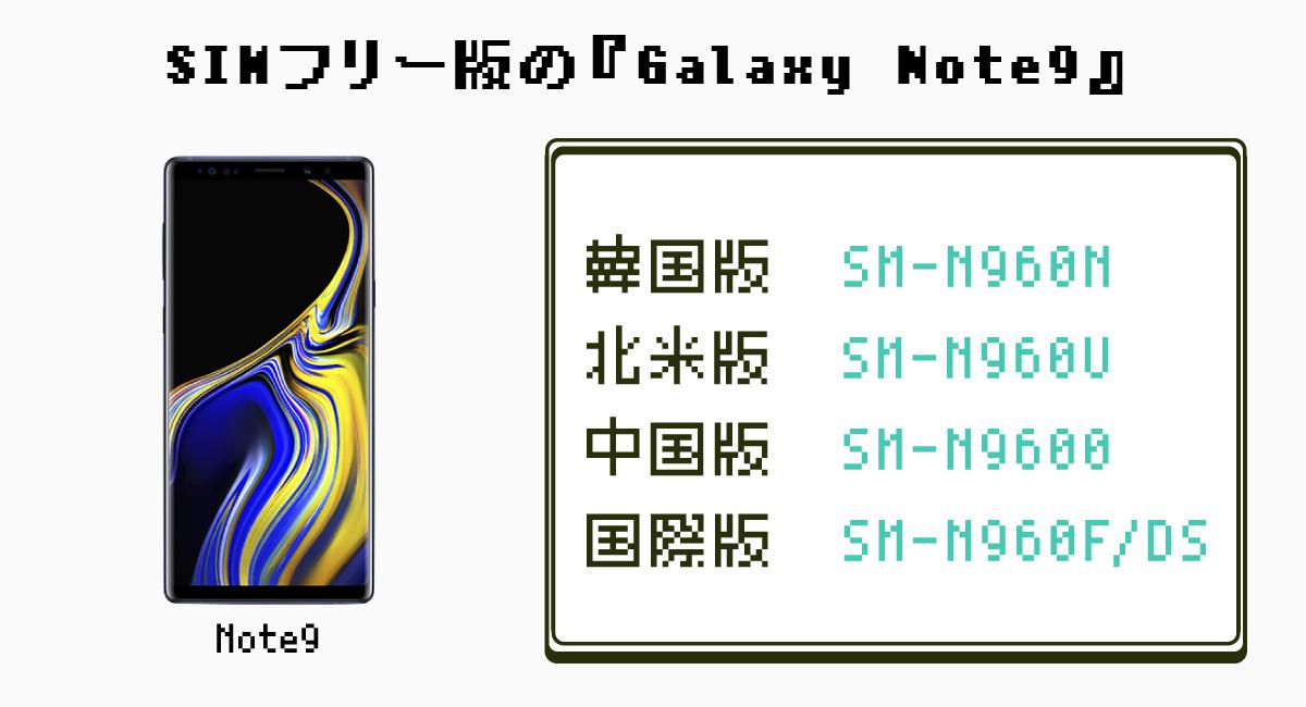 SIMフリー版『Galaxy Note9』の各国の型番。