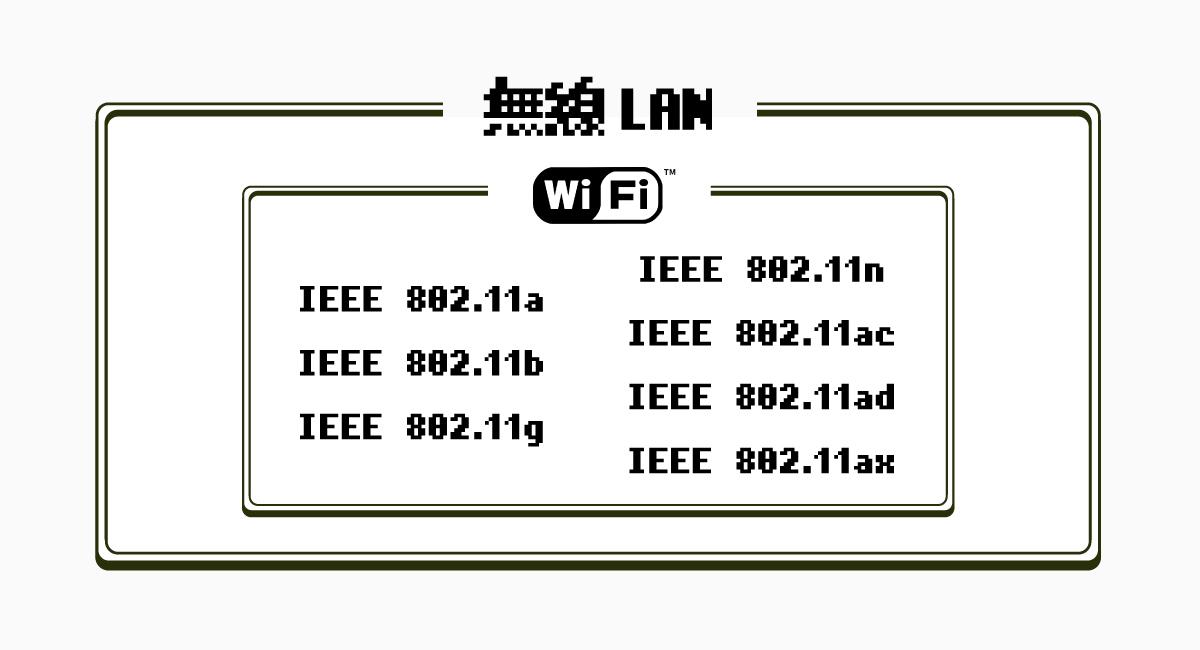 無線LANとWi-Fiの関係性。