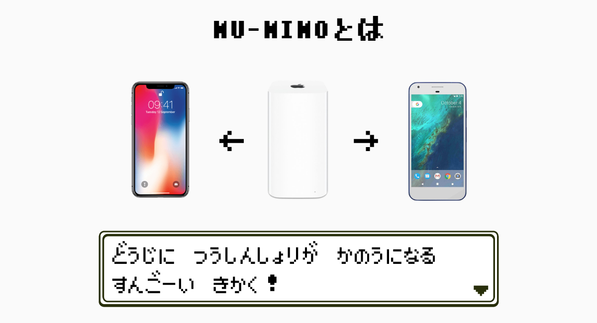 MU-MIMOとは