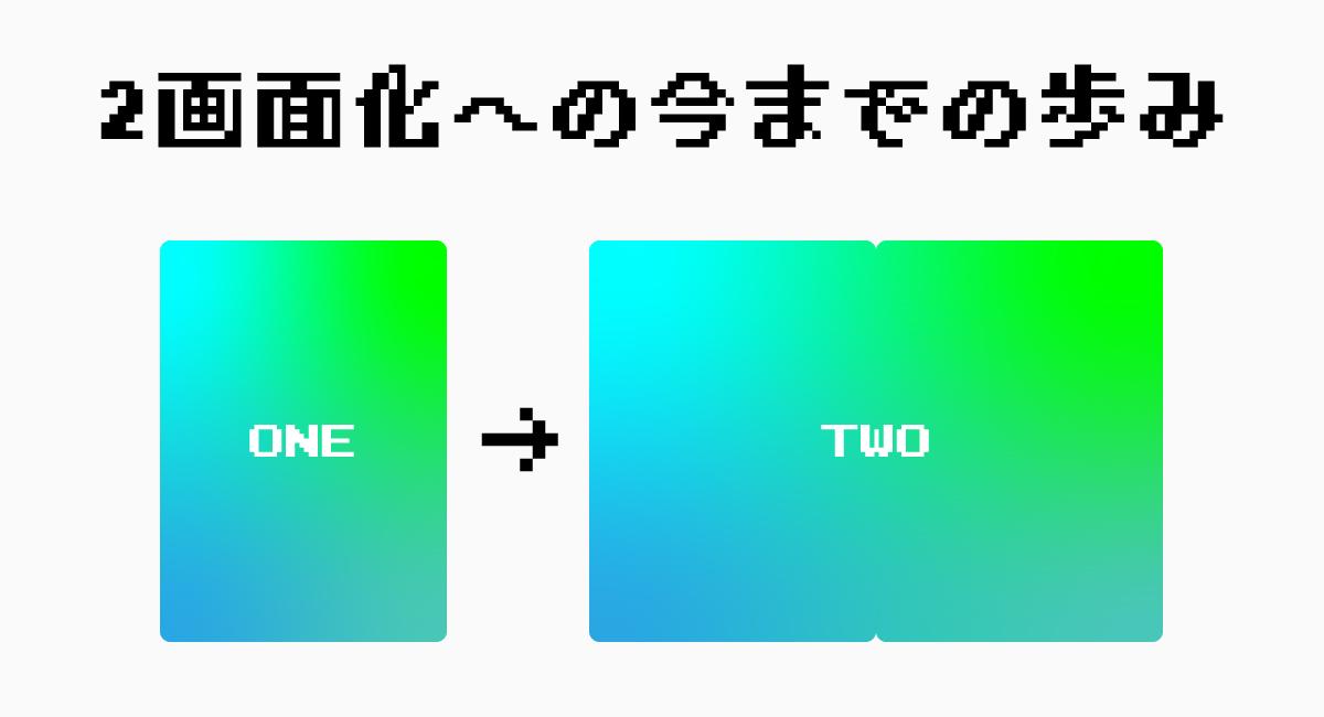 2画面化への今までの歩み
