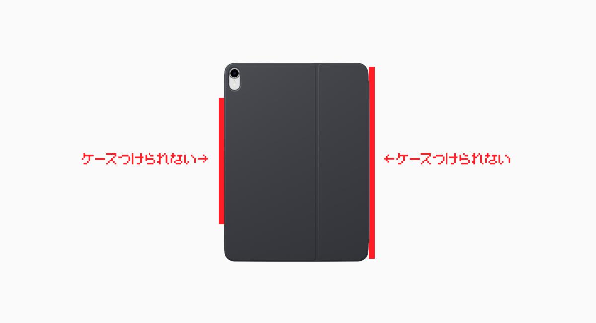 『iPad Pro 2018』の裏面の保護は可能。ただし、側面はノーガード。