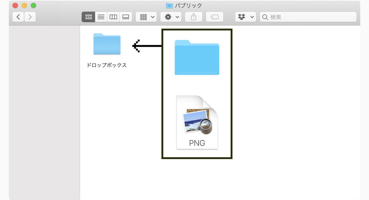 『ドロップボックス』フォルダーに、ファイルやフォルダーを入れるだけ。