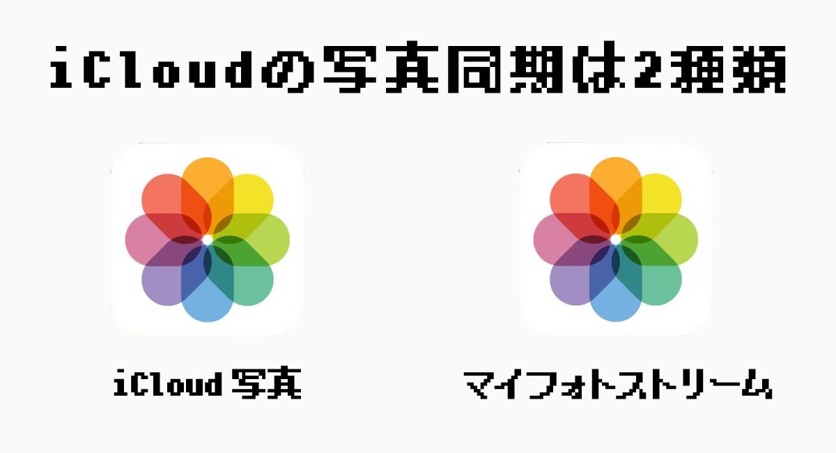 """iCloudに同期される画像には""""2種類""""ある"""