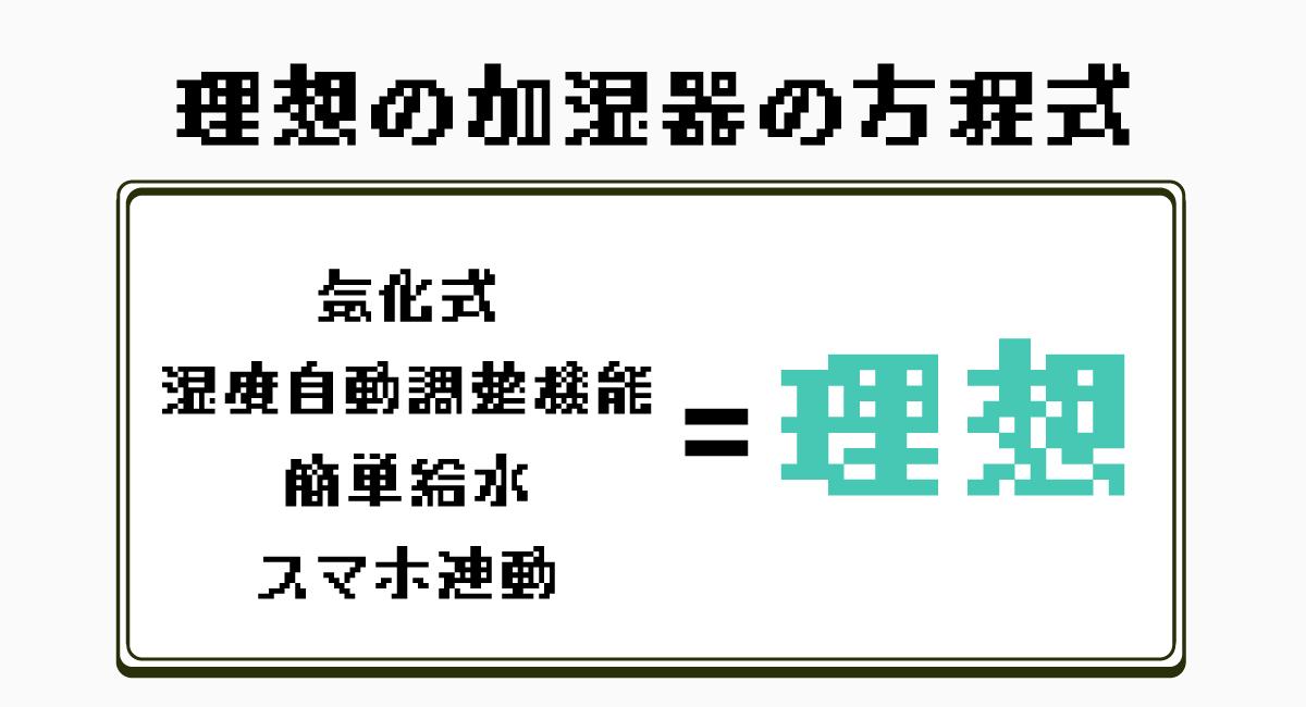 理想の加湿器の方程式