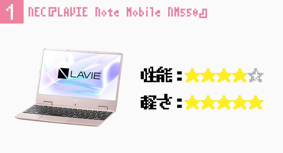 1.小型軽量で万人に—NEC『LAVIE Note Mobile NM550』