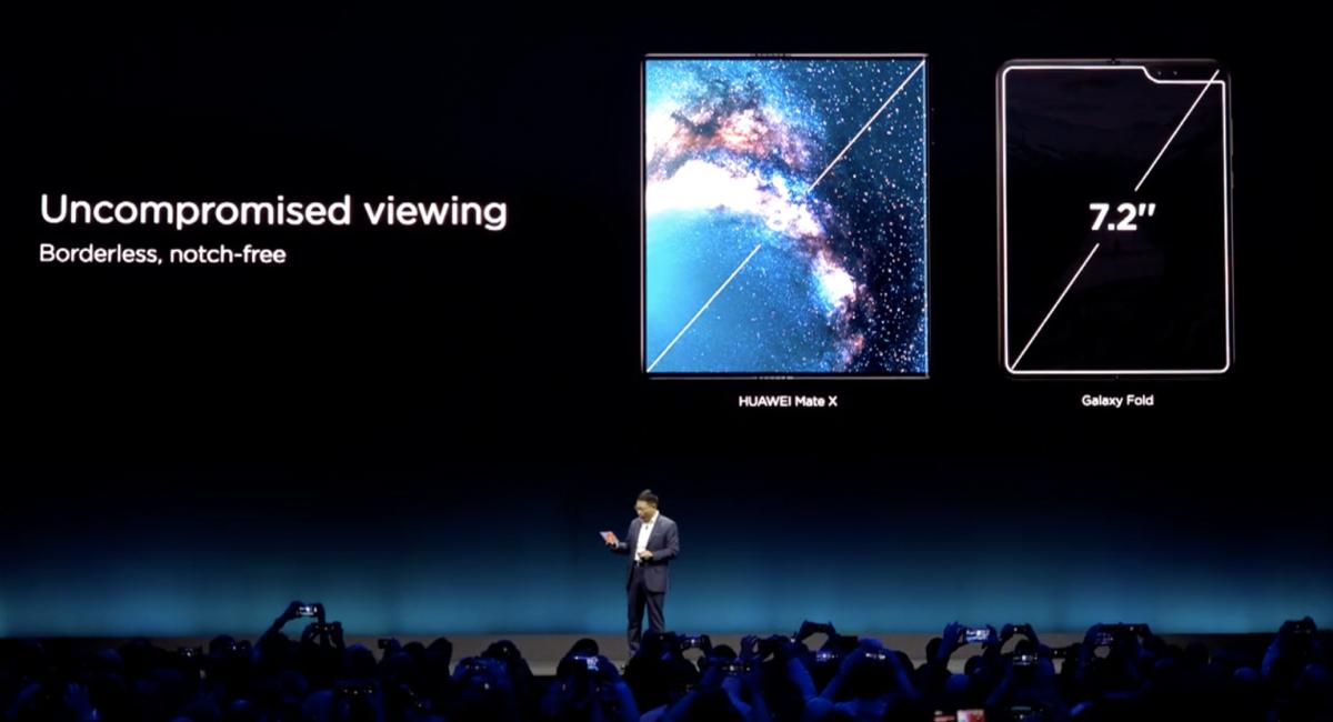 『Galaxy Fold』とのディスプレイ比較。