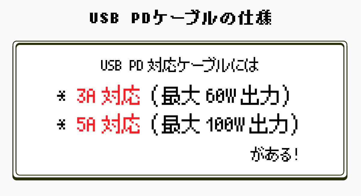 USB PDケーブルの仕様