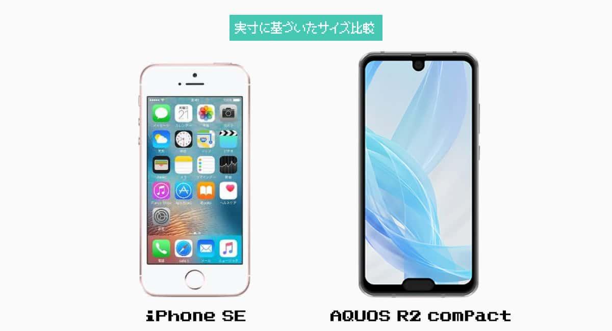 実寸に基づいた両モデルのサイズ比較。