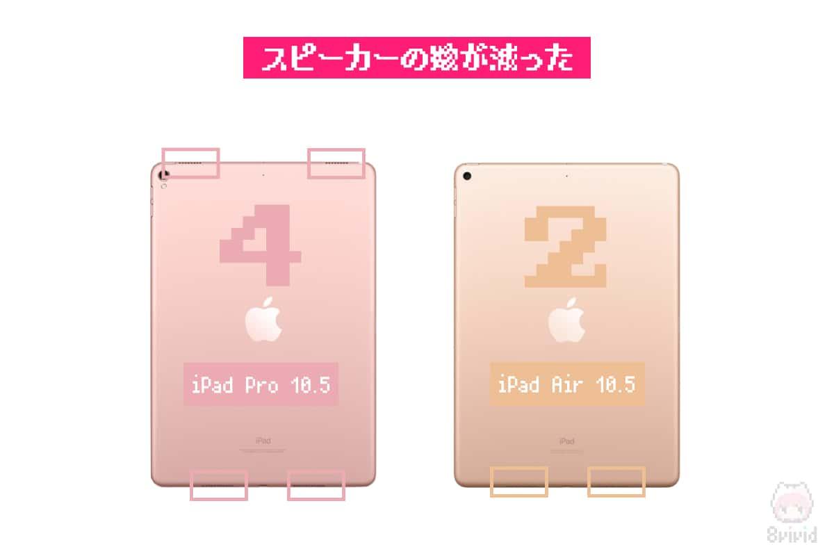 iPad Air 10.5インチは、スピーカーが2つのみ。