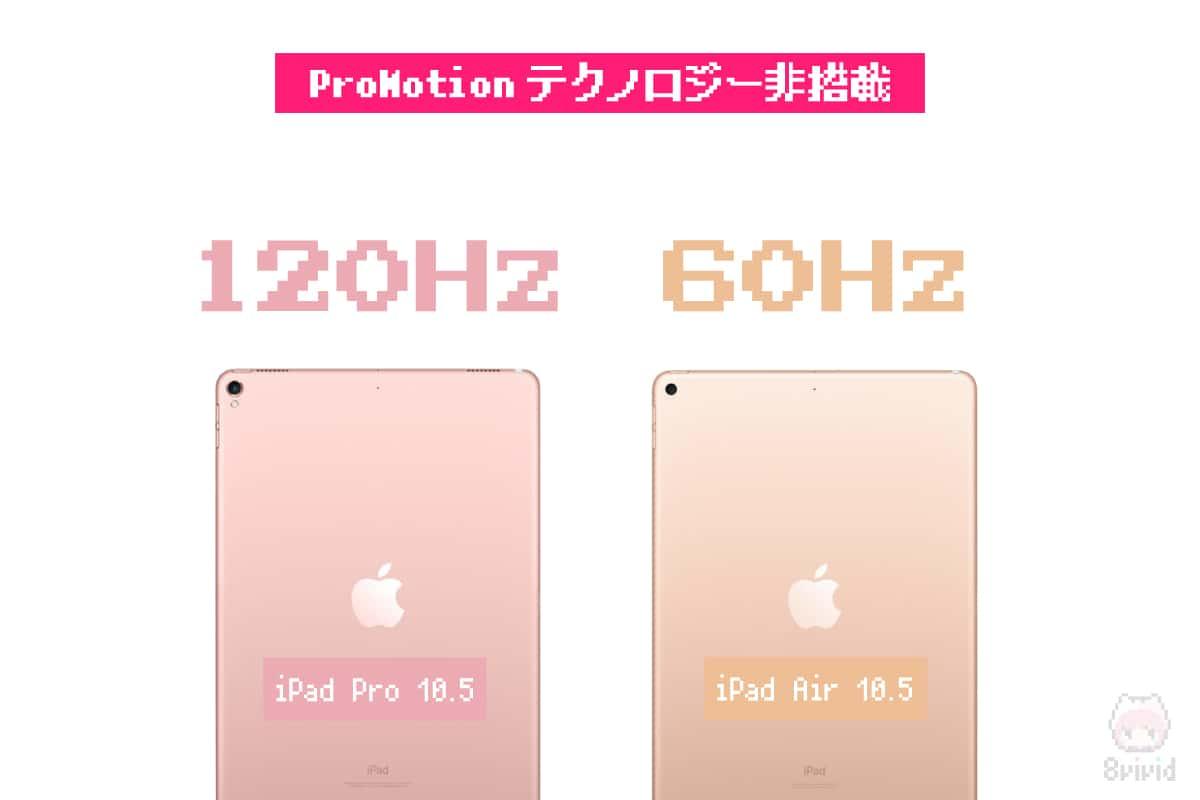 iPad Air 10.5インチは、ProMotionテクノロジー非搭載。