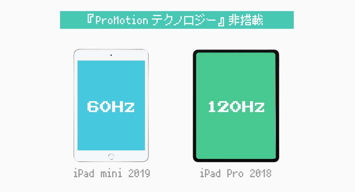 【ダメ4】『ProMotionテクノロジー』非搭載