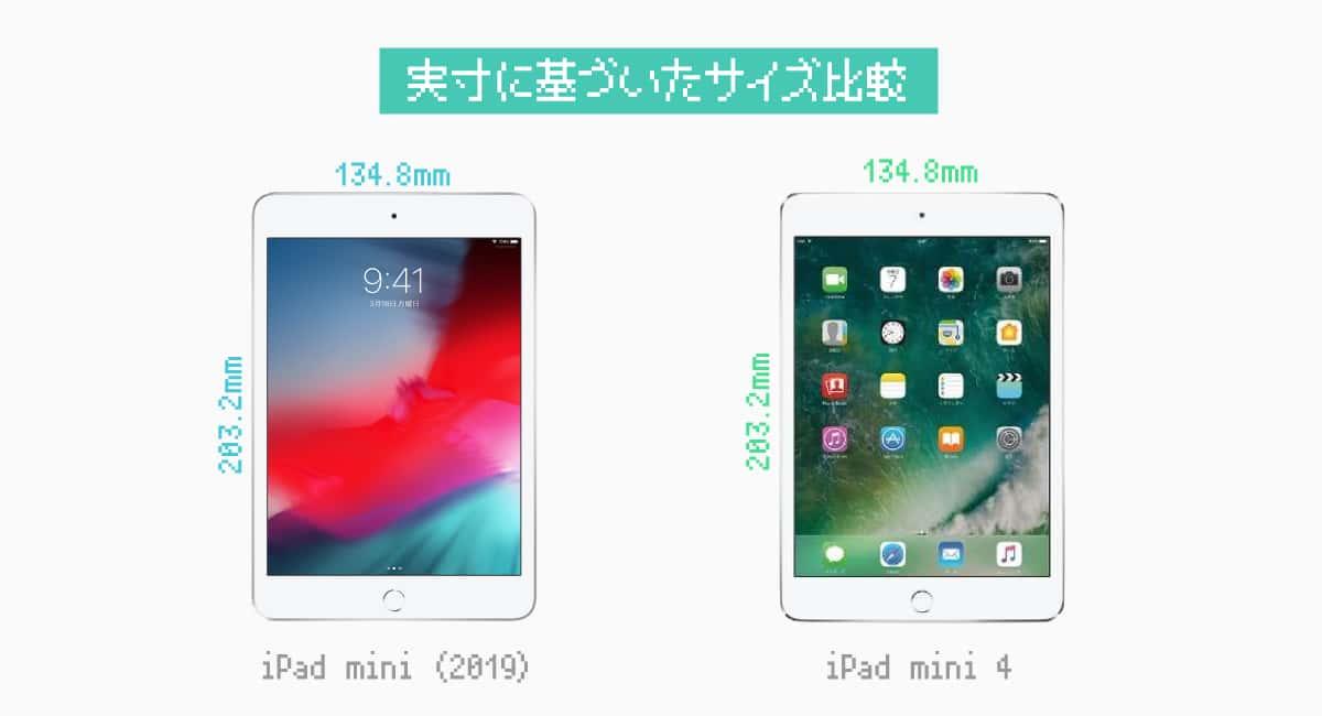 実寸に基づいたサイズでの、iPad mini(2019)とiPad mini 4の比較。