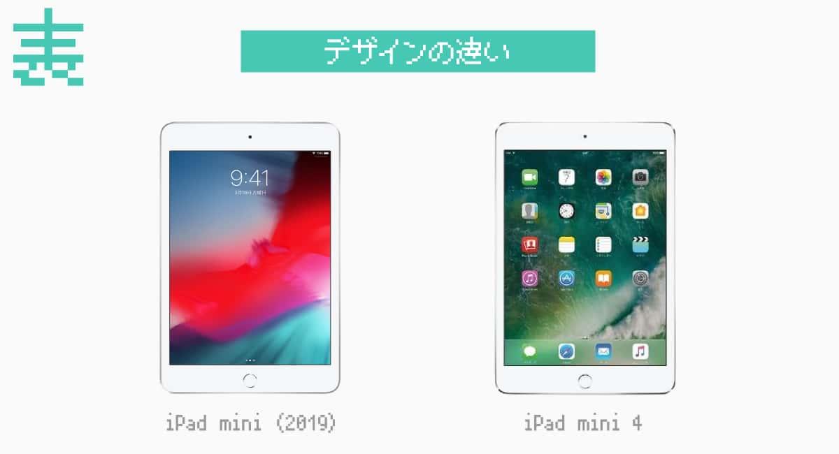 iPad mini(2019)とiPad mini 4は、表面では区別がつかない。