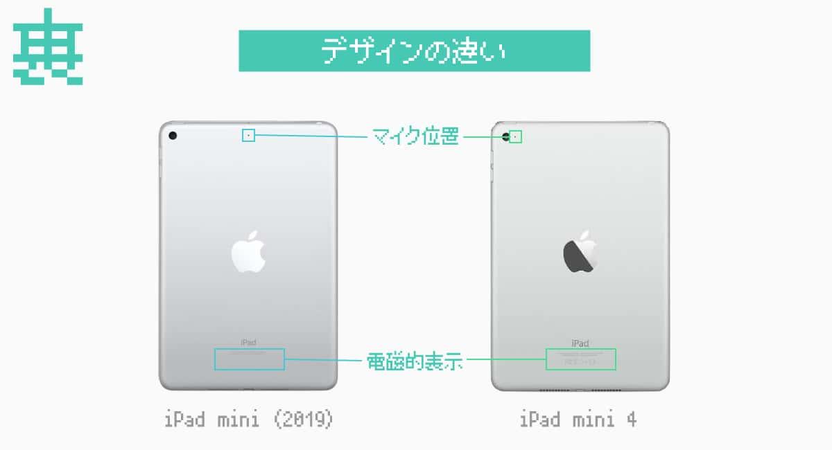 iPad mini(2019)とiPad mini 4の裏面では、マイク位置が違う。