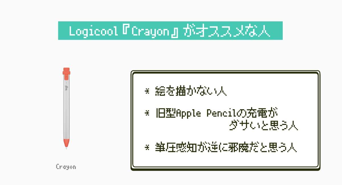 Logicool『Crayon』がオススメな人