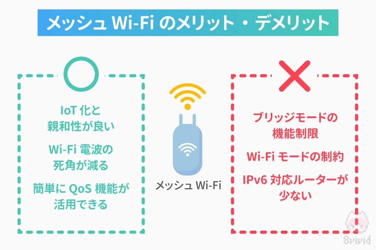 メッシュWi-Fiのメリット・デメリット