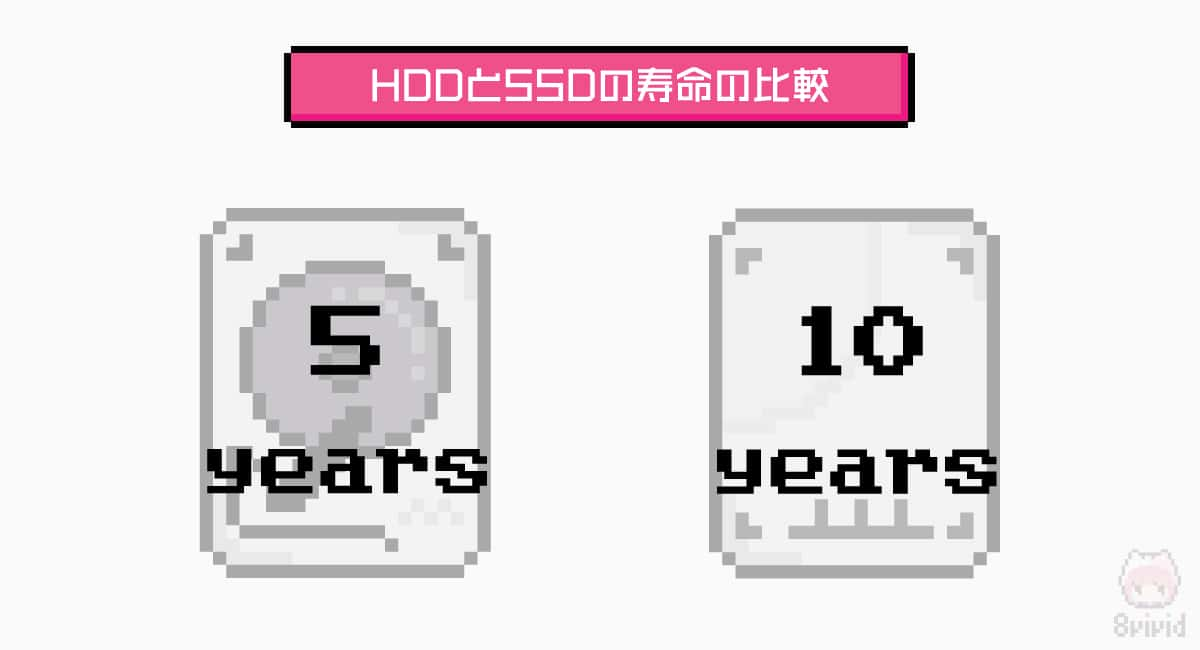 HDDとSSDの寿命の比較