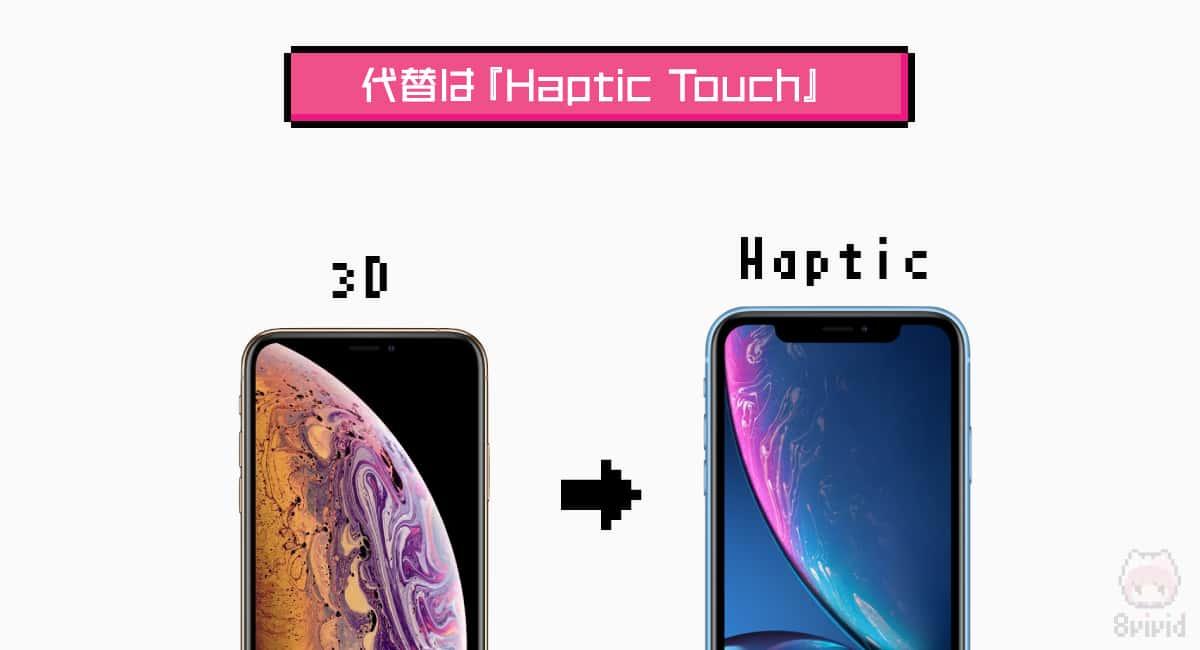 代替機能は『Haptic Touch』