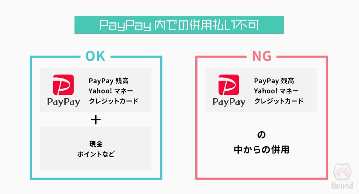 PayPay内では支払い方法の併用は不可。