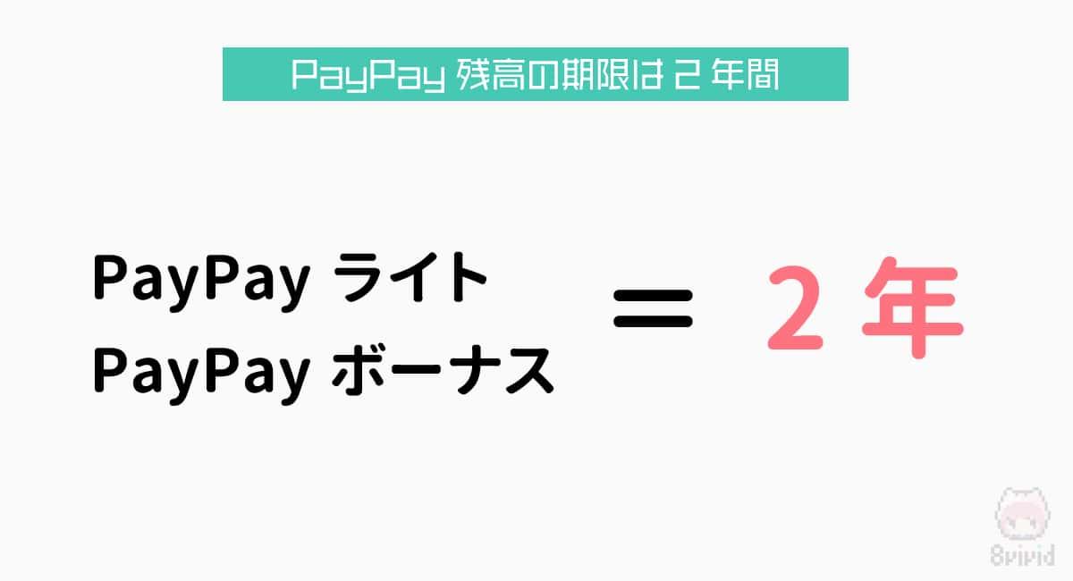 残高の増減が2年間ないと、PayPay残高は消滅する。