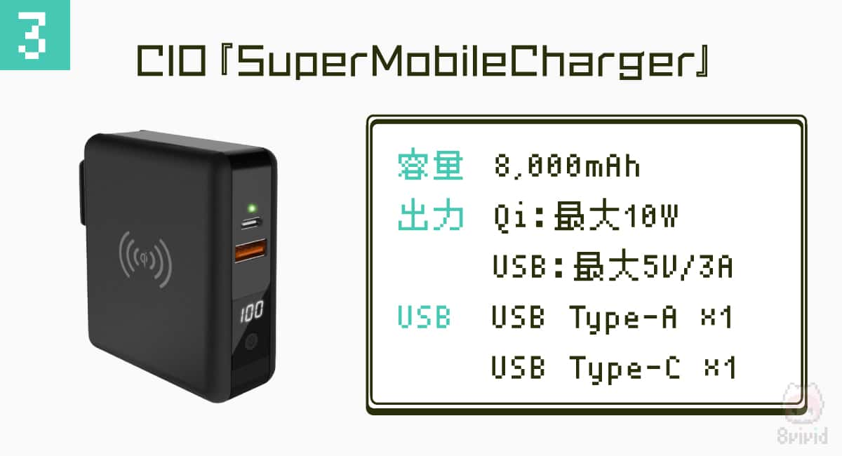 3.CIO『SuperMobileCharger』