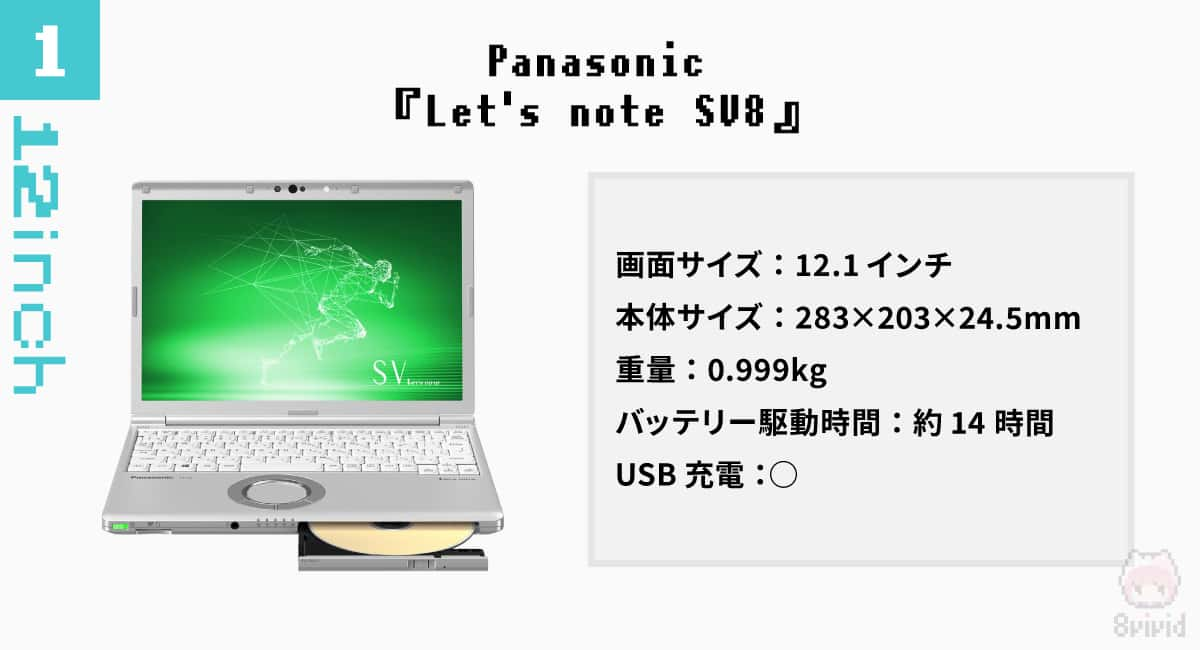 【12インチ|1】Panasonic『Let's note SV8』