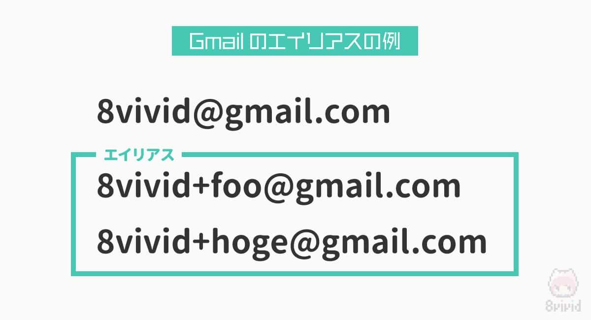 """""""元のメールアドレス+○○""""がメールエイリアス。"""