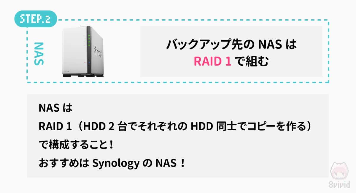 STEP2.バックアップ先をRAID 1で組まれたNASにする