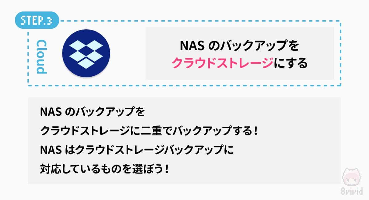 STEP3.NASのバックアップをクラウドストレージにする