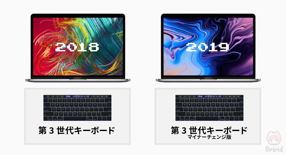 MacBook Pro(2019)は『第3世代バタフライ構造キーボード』