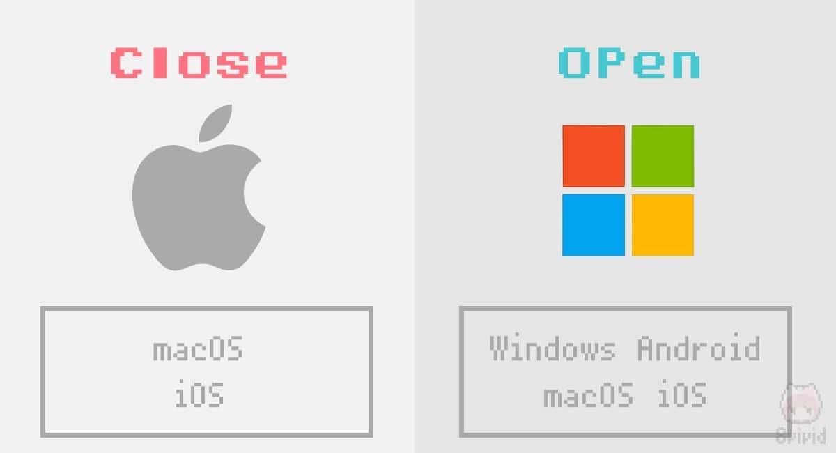 クローズドなAppleとオープンなMicrosoft